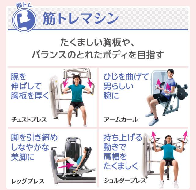 スポーツ クラブ 伊勢崎 ホリデイ